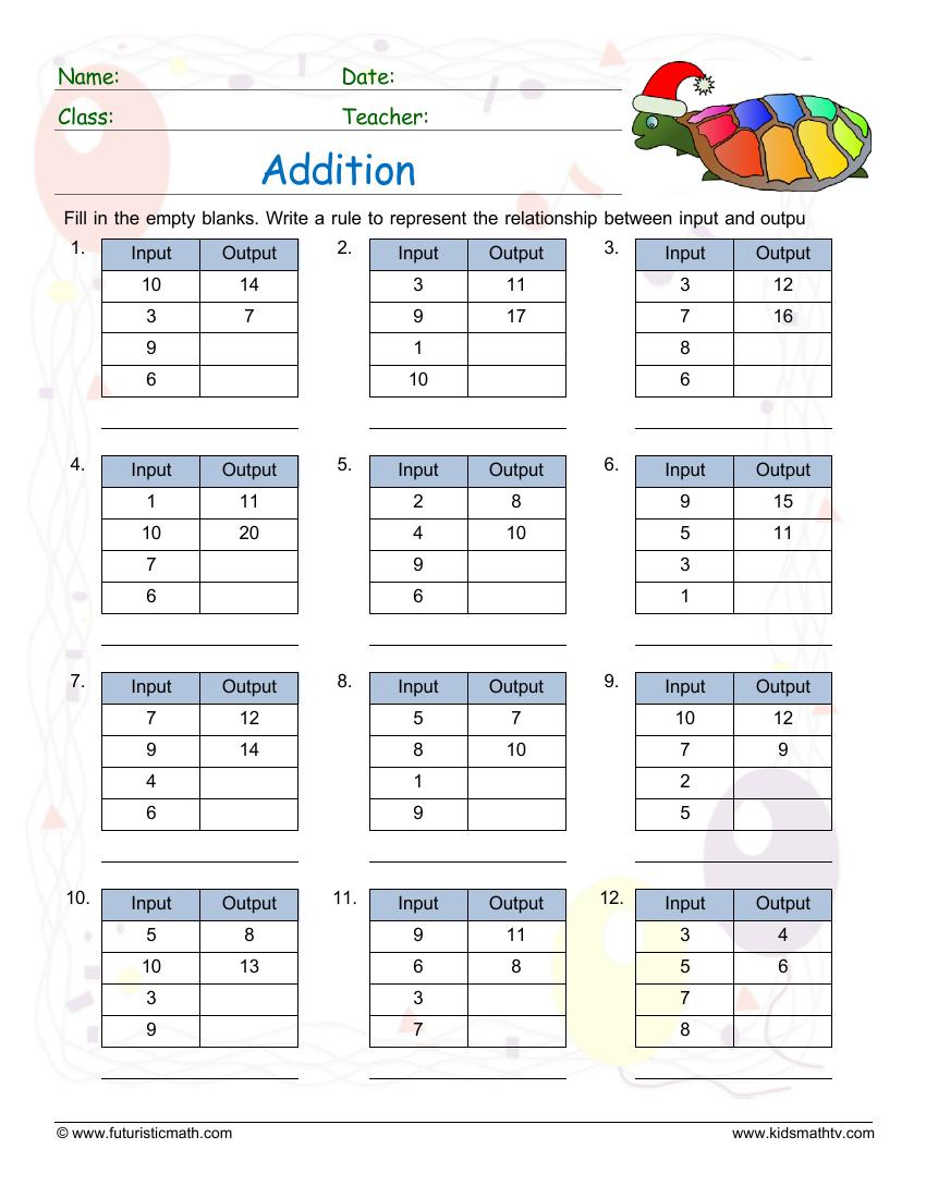 Addition Input And Output Tables 2