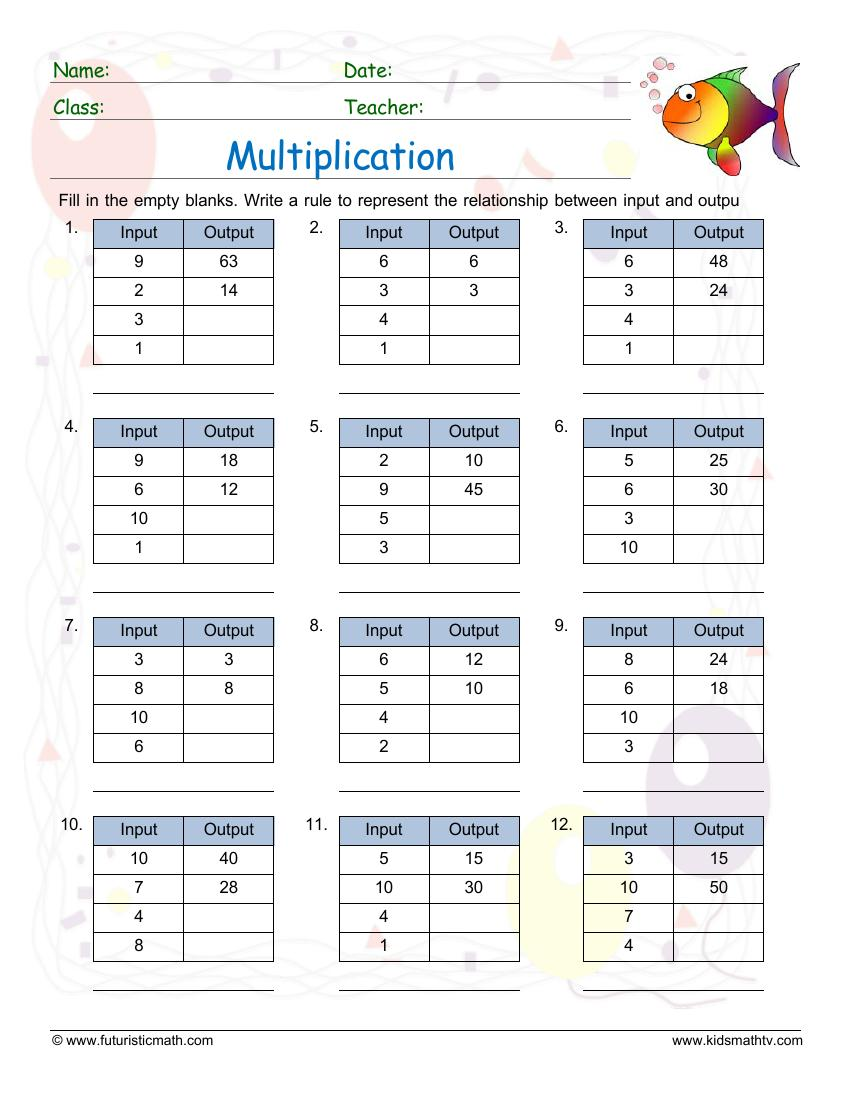 Multiplication Input Output Tables