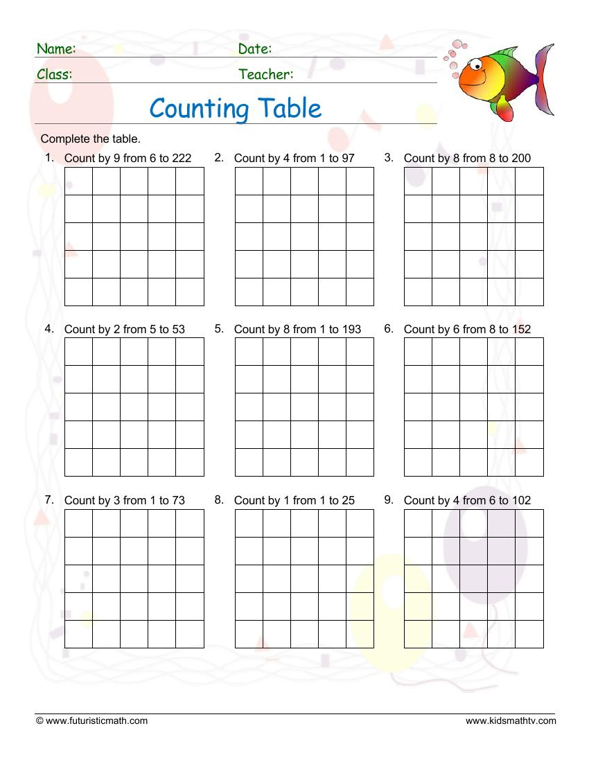 Counting Table