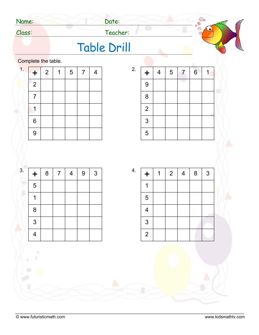 Table Drill Addition